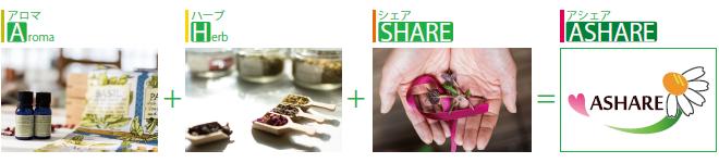 Aroma+Herb+Share=ASHARE